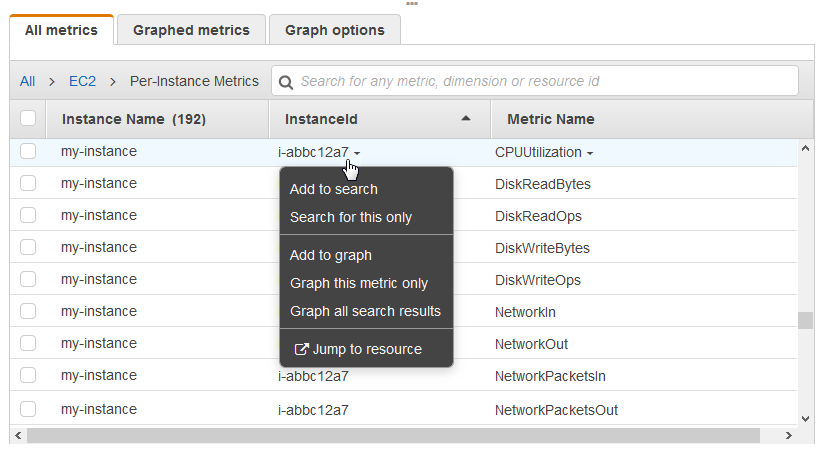 List the Available CloudWatch Metrics for Your Instances