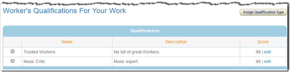 New Project | Create | Requester | Amazon Mechanical Turk