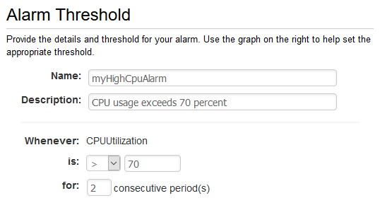 Creating a CPU Usage Alarm That Sends Email - Amazon CloudWatch