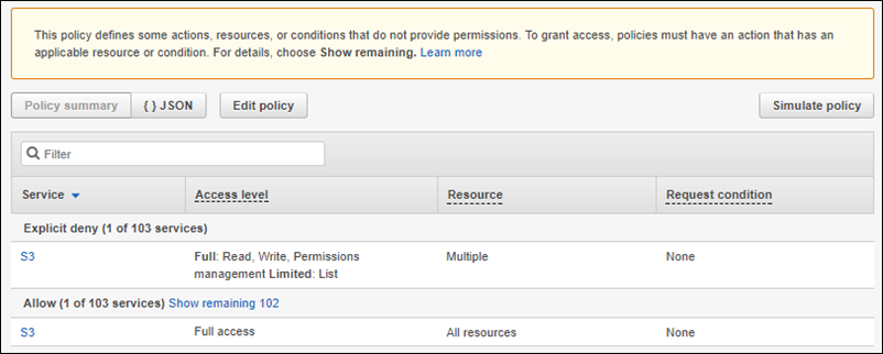 Examples of policy summaries aws identity and access management policy summary dialog image malvernweather Gallery