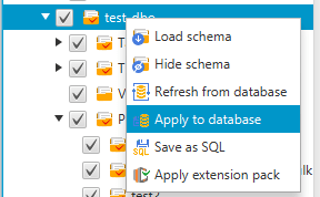 Getting Started with the AWS Schema Conversion Tool - AWS