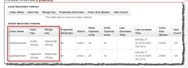Step 2 examine the data model and implementation details for Html table sortable attribute