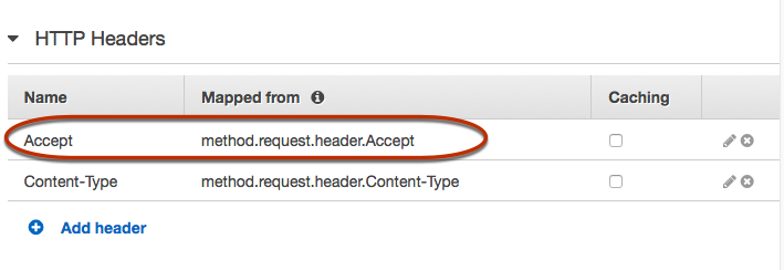 Enable Binary Support Using the API Gateway Console - Amazon