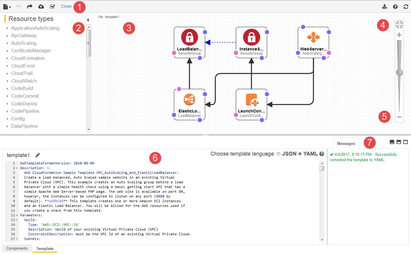 Übersicht über die AWS CloudFormation Designer-Oberfläche - AWS ...