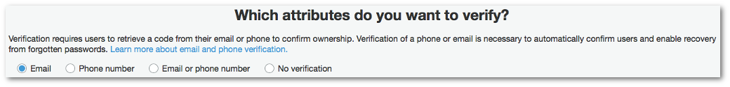 Amazon Verifizierungscode Email
