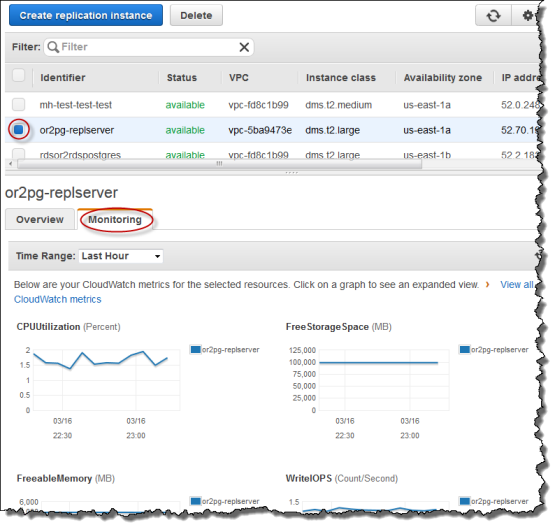 Monitoring AWS Database Migration Service Tasks - AWS Database ...