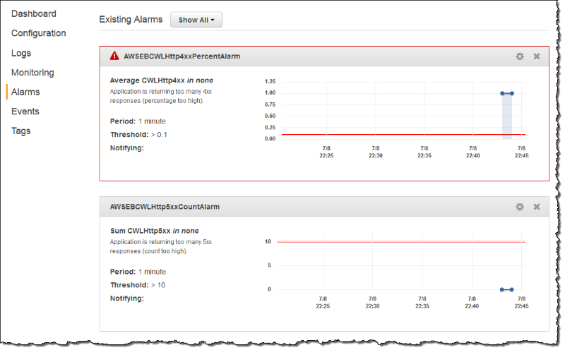 Using Elastic Beanstalk with Amazon CloudWatch Logs - AWS