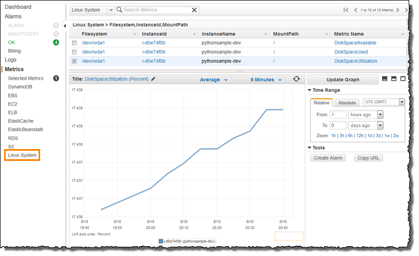 after deploying the cloudwatch file to your environment check the amazon cloudwatch console to view your metrics custom metrics will have