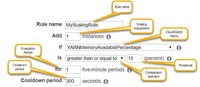 Using Automatic Scaling in Amazon EMR - Amazon EMR