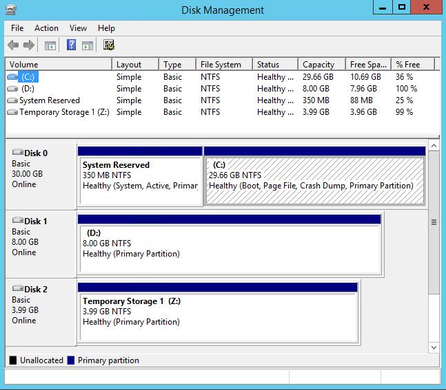 Mapeo de discos a volúmenes en su instancia de Windows ...