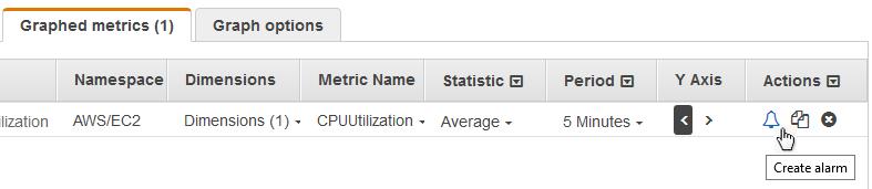 Crear una alarma desde una métrica de un gráfico - Amazon ...