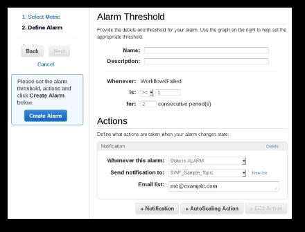 Visualización de métricas de Amazon SWF para CloudWatch con ...