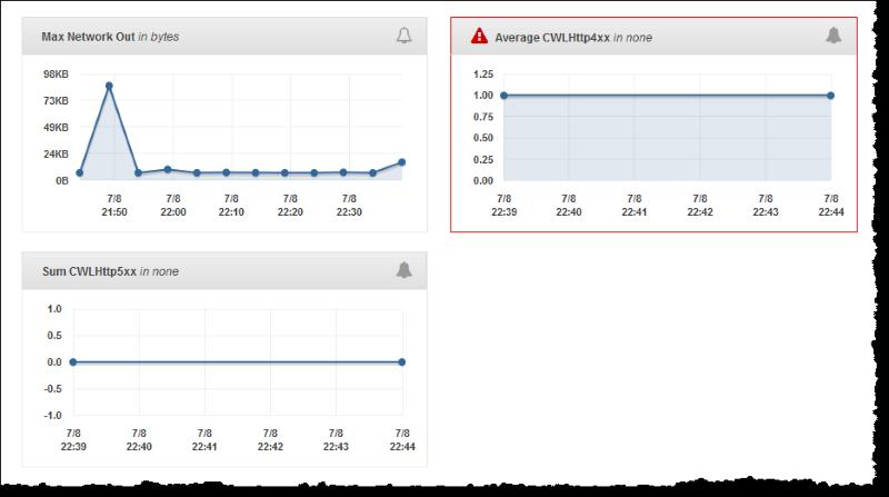 Uso de Elastic Beanstalk con Amazon CloudWatch Logs - AWS ...