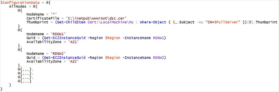 Datos de configuración de DSC