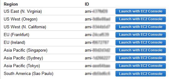 Tabla de regiones e identificadores de AMI de la página de tramitación del producto de AWS