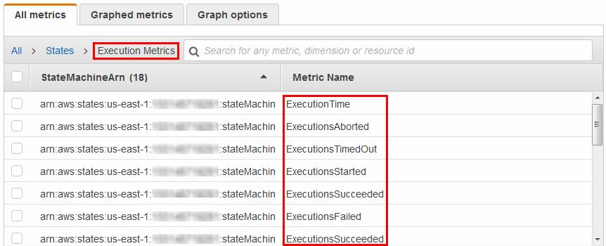 Configuración de alarmas en Step Functions - AWS Step Functions
