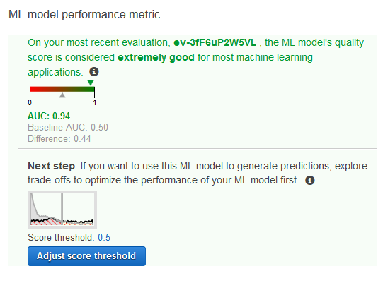 Step 4: Review the ML Model's Predictive Performance and Set