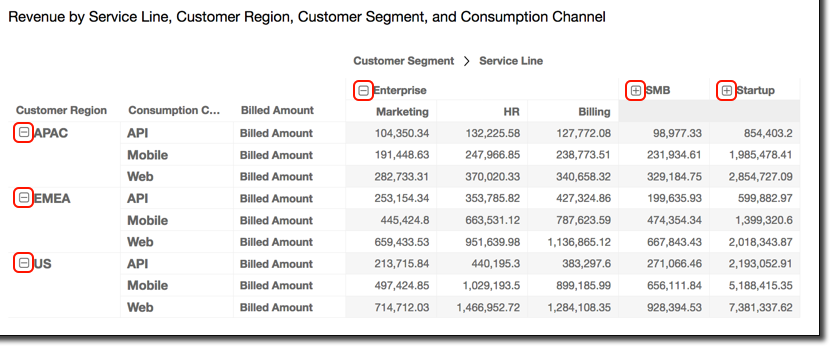 Expanding and Collapsing Pivot Table Clusters - Amazon
