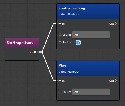 Example Script Canvas graph for the VR TV Room level.